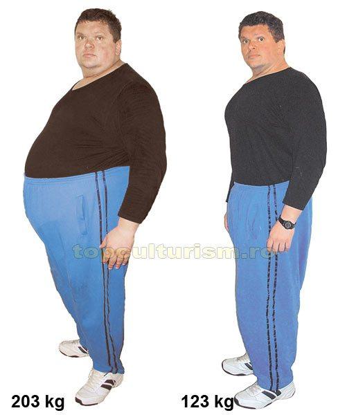 exercitii slabit acasa barbati pierdere în greutate forever consulting ltd
